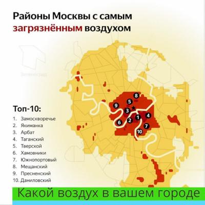 Рубрика «Какой воздух в вашем городе». Москва.