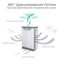 Очиститель воздуха рециркуляторного типа ARP-420 H